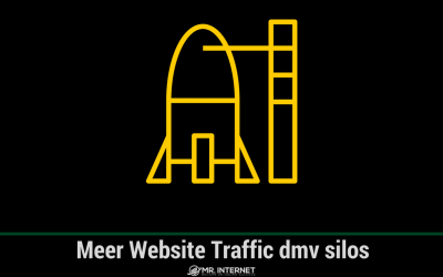 Meer Website Traffic door goede sitestructuur